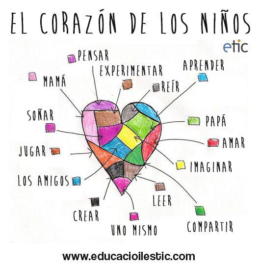 Escucha Tu Corazón Lo Oyes Frases De Educacion Frases