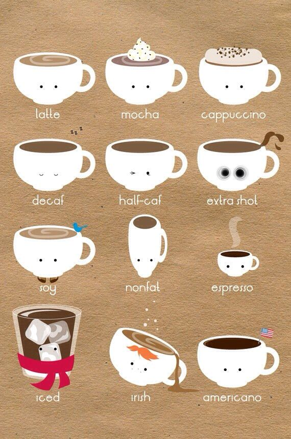 Cute girly wallpapers for iphone google search my - Cute coffee wallpaper ...