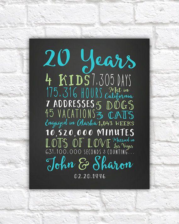 20th Anniversary Gift 20 Year Wedding Anniversary