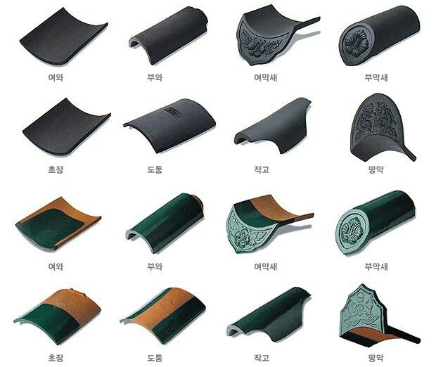 家づくりで知らないと損する8種類の屋根の形とそれぞれの特徴 屋根