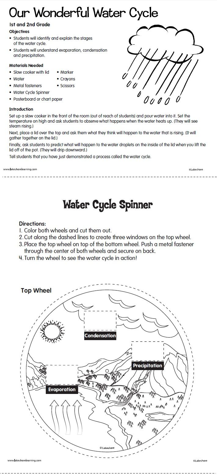 Our Wonderful Water Cycle Lesson Plan from Lakeshore Learning: Children  begin to understand eva…   Water cycle lessons [ 1553 x 711 Pixel ]