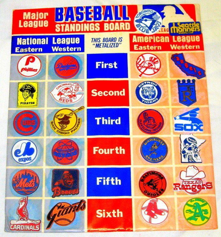 MAJOR LEAGUE BASEBALL 1970s MAGNETIC STANDINGS BOARD-ALL ...