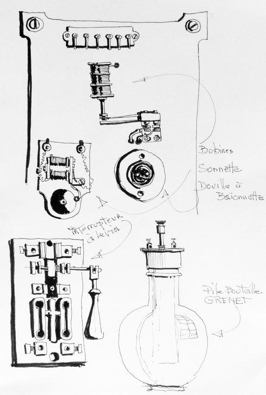 électricité - Musée de la houille blanche -Maison Aristide BERGES