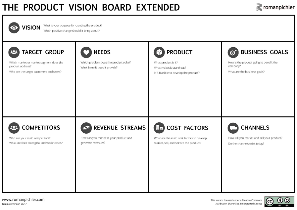 Product Vision Board Roman Pichler Romane