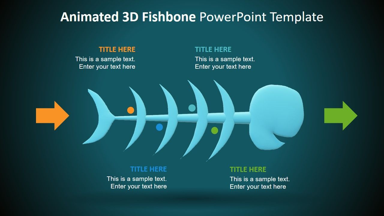 Animated 3d Fishbone Powerpoint Template Powerpoint Templates