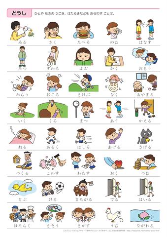 なかま言葉一覧表 【動詞】 | 言語 | 日本語、言語、国語