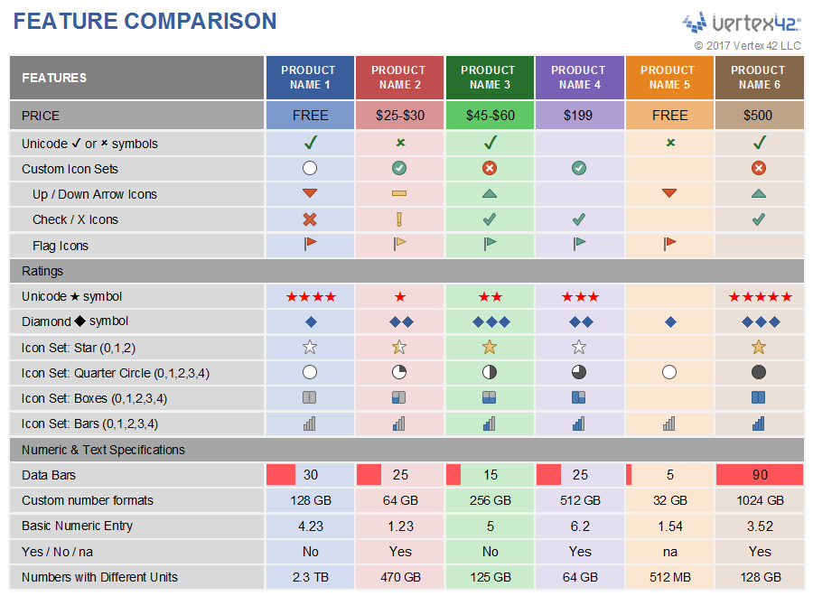 Download The Feature Comparison Template From Vertex42 Com Worksheet Template Data Dashboard Excel Templates
