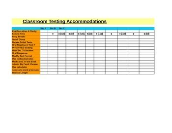 Student Support Spreadsheet Accommodations For Ieps And 504s