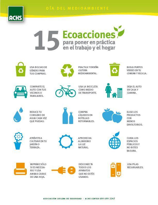Consejos Para Proteger El Medio Ambiente Mandatos Informales