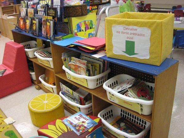 Carteles para areas de preescolar - Imagui