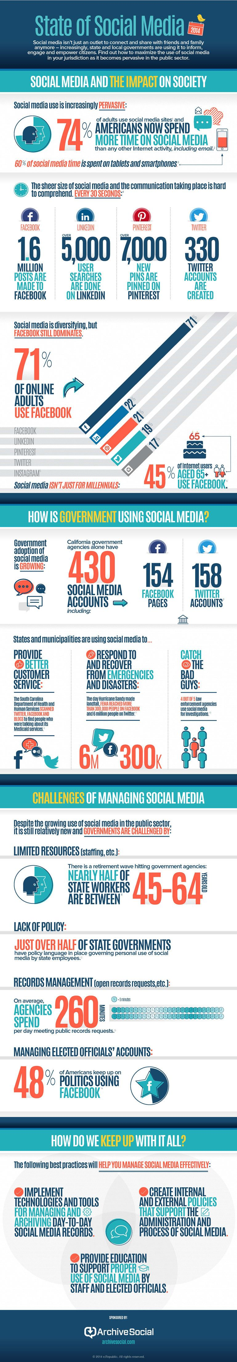 Social media isn't just an outlet to connect and share with friends and family anymore – increasingly, state and local governments are using it to inform, engage and empower citizens. Find out how to maximize the use of social media in your jurisdiction as it becomes pervasive in the public sector