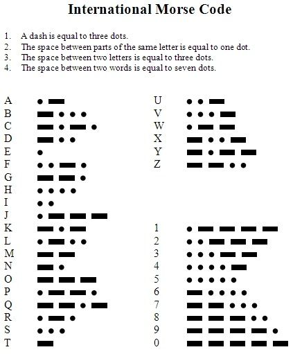 I would also really really really like a tattoo in morse code We - sample morse code chart