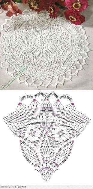 Toalha | Crochet Esquemas | Pinterest | Deckchen, Häkelzierdeckchen ...