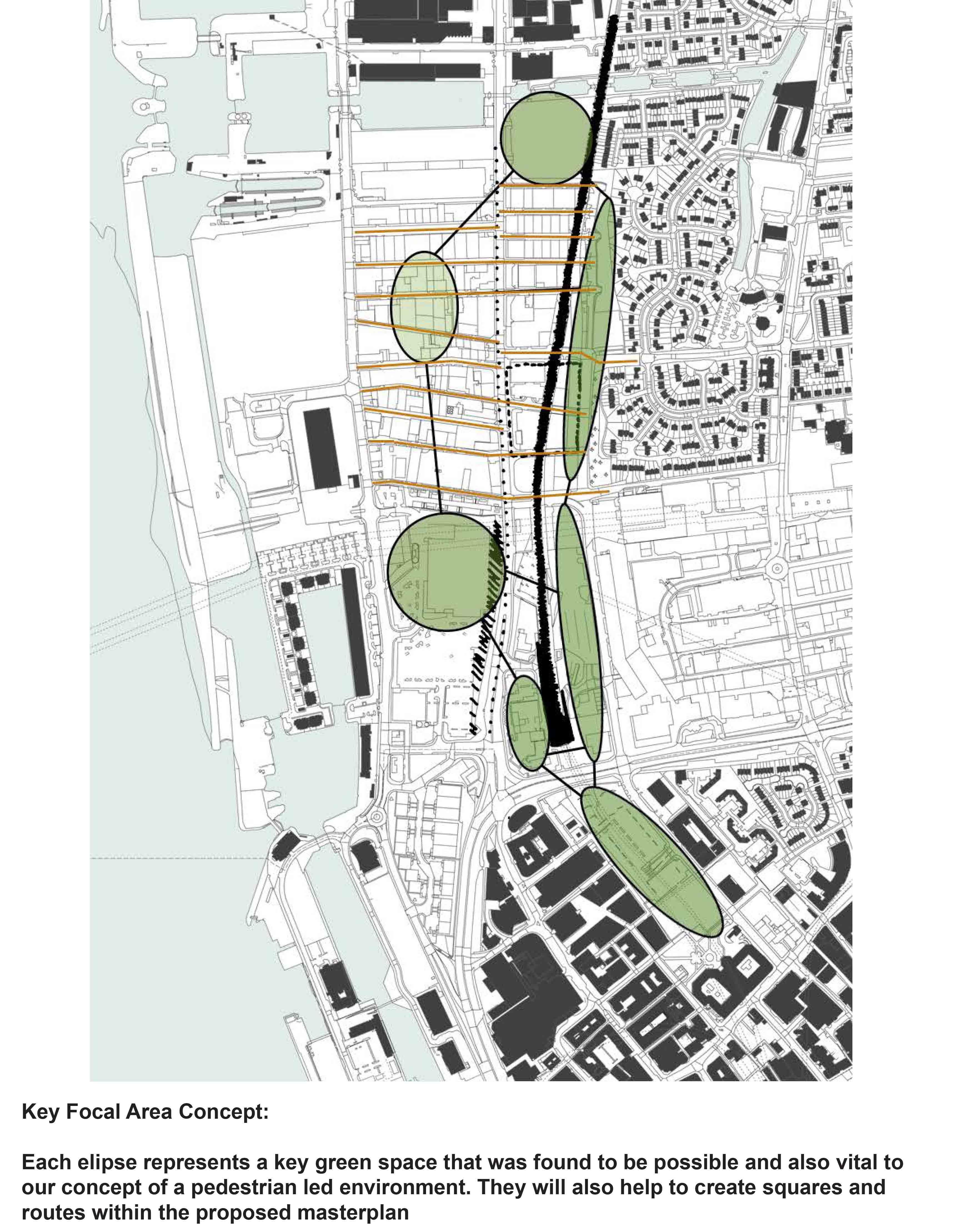 Key Site Analyzer : Liverpool greenways th year udp urban design site