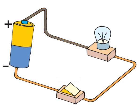 Circuito Eléctrico Circuito Eléctrico Circuitos Electricos Basicos Circuito