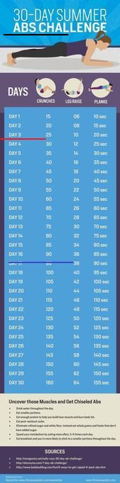 #Blog #Diät #Fitness #für #großartige #Pint #PinterestCharts 11 großartige Pinterest-Charts für Fitn...