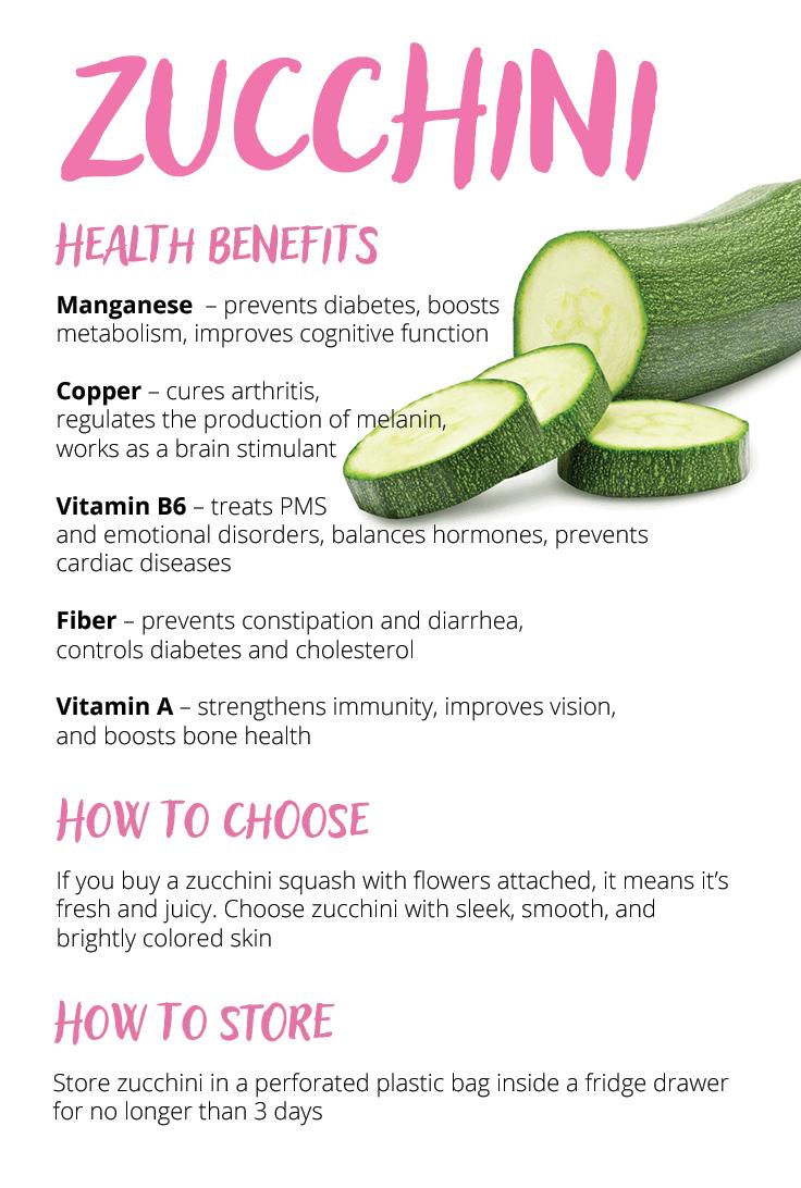 zucchini | zucchini health benefits, diet, nutrition