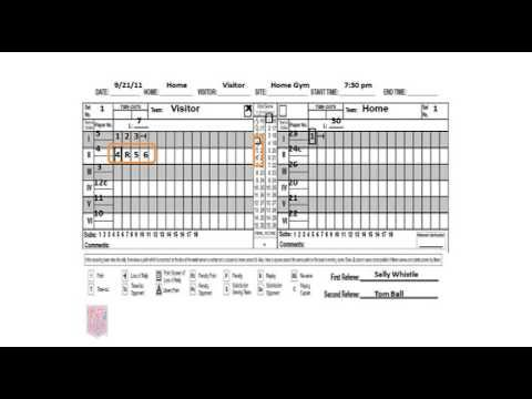 Nfhs Scoresheet Instructions Youtube Instruction Volleyball
