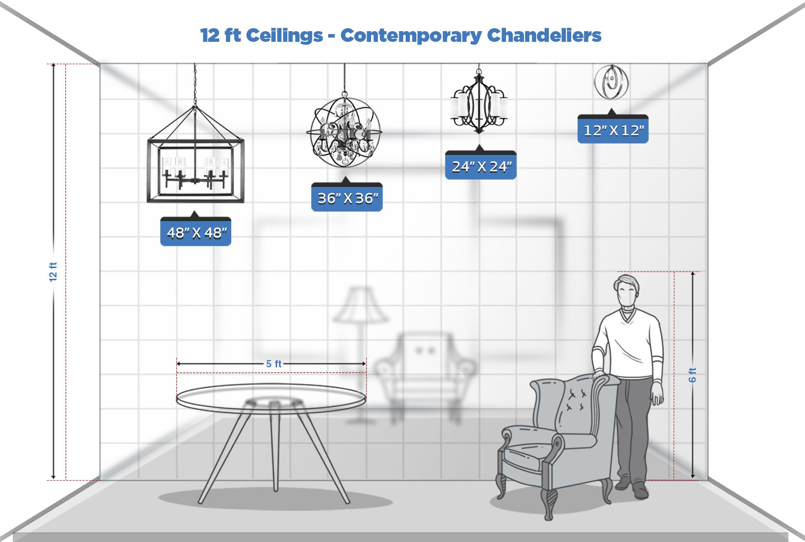 Chandelier Ceiling Height Guide To Scale Cheat Sheet Bellacor Bright Ideas Blog Chandelier In Living Room Living Room Light Fixtures Living Room Ceiling