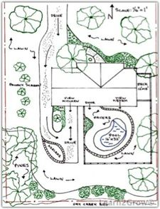 getting your garden design on paper gardening - Garden Design Basics
