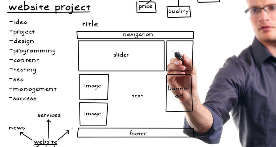 Website Design Specifications Document Website Design Company Business Website Design Web Development Design