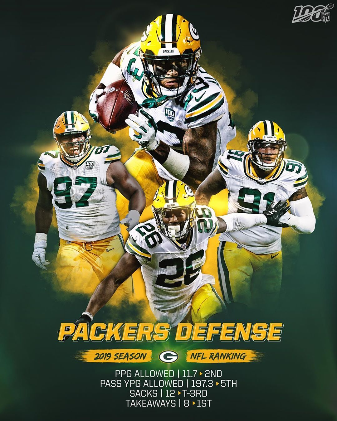 Nfl Packers Defense Is One Of The Best In The Business Big4 Bigfour Big4 Bigfour Big4 Bigfour Nfl Packers Packers Green Bay Packers Logo