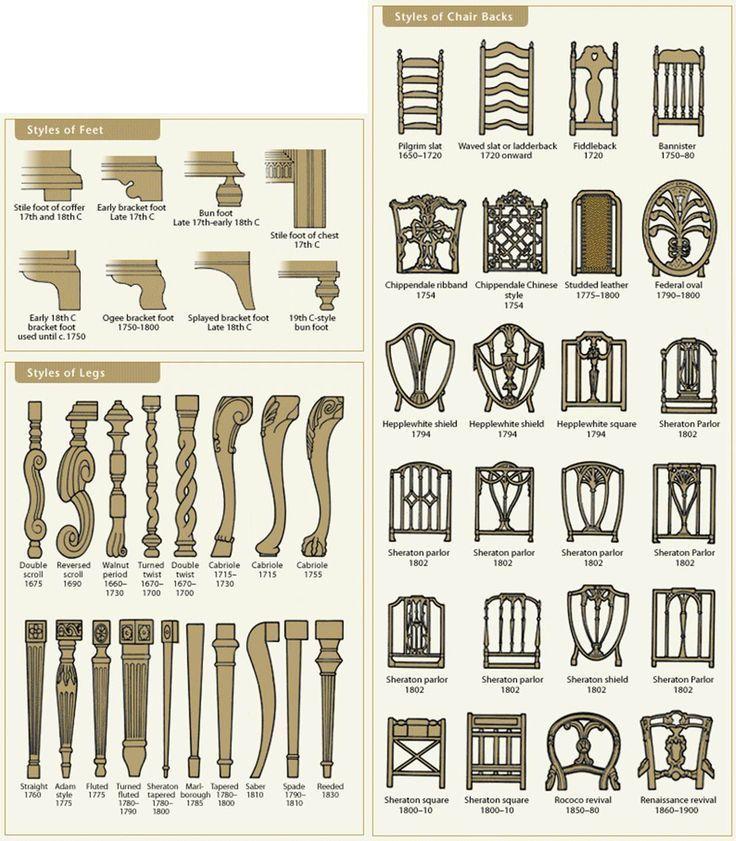 antique victorian chair styles classificação | Chair | Pinterest | Victorian, Furniture styles  antique victorian chair styles