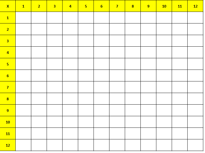 Blank multiplication table pdf also rh pinterest
