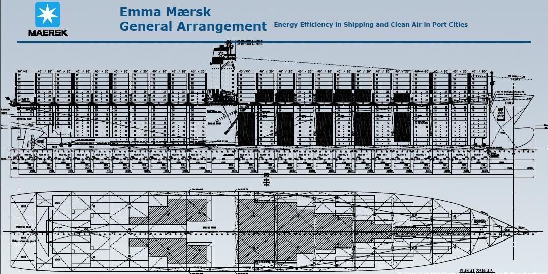 emma maersk general arrangement merchantmen pinterest Maersk Line Train LEGO Maersk Line