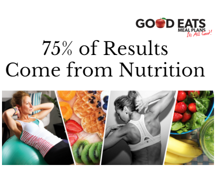 Why You Should Discuss Nutrition with Your Fitness Trainer: www.goodeatsprogram.com/why-you-should-discuss-nutrition-with-your-fitness-trainer