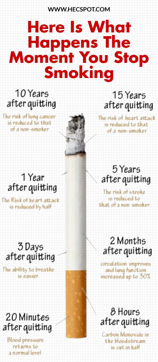 Pin On Effective Nicotine Gum
