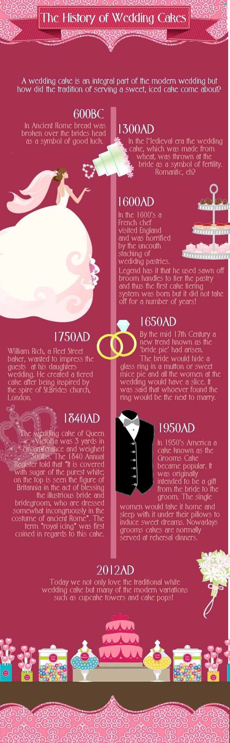 From infographics wedding pictures pinterest wedding pictures
