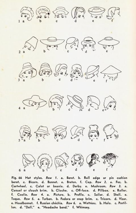 f36e2fd2002c6 A visual glossary of hat types (for ladies)