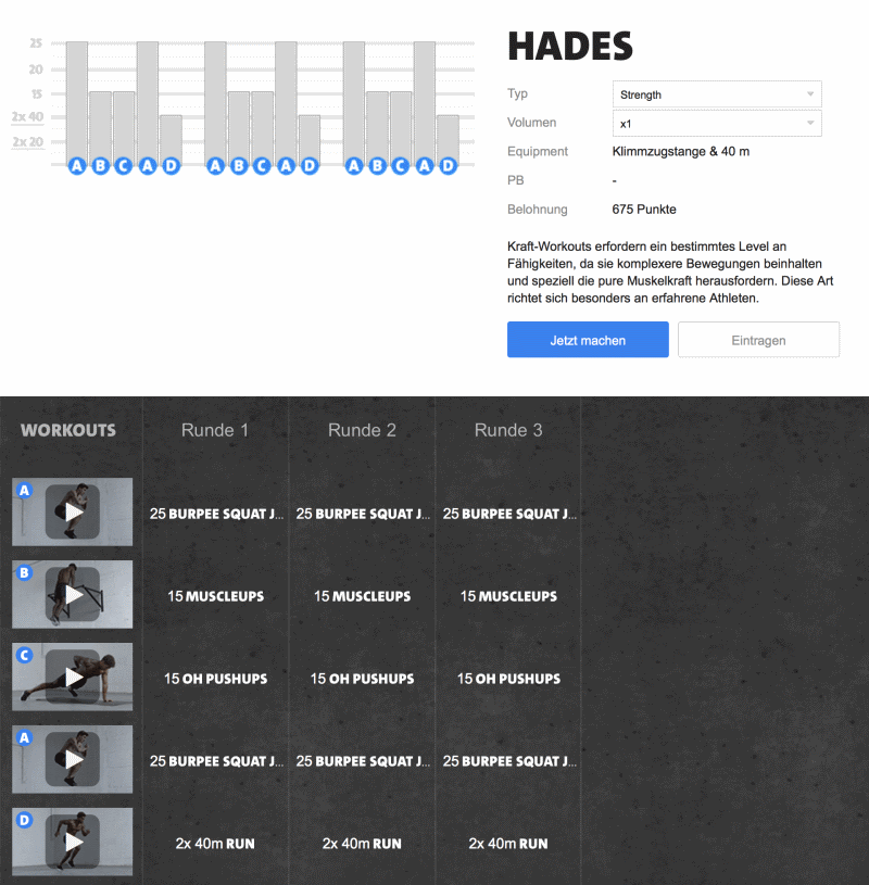 Freeletics Hades Workout Im Uberblick Treino