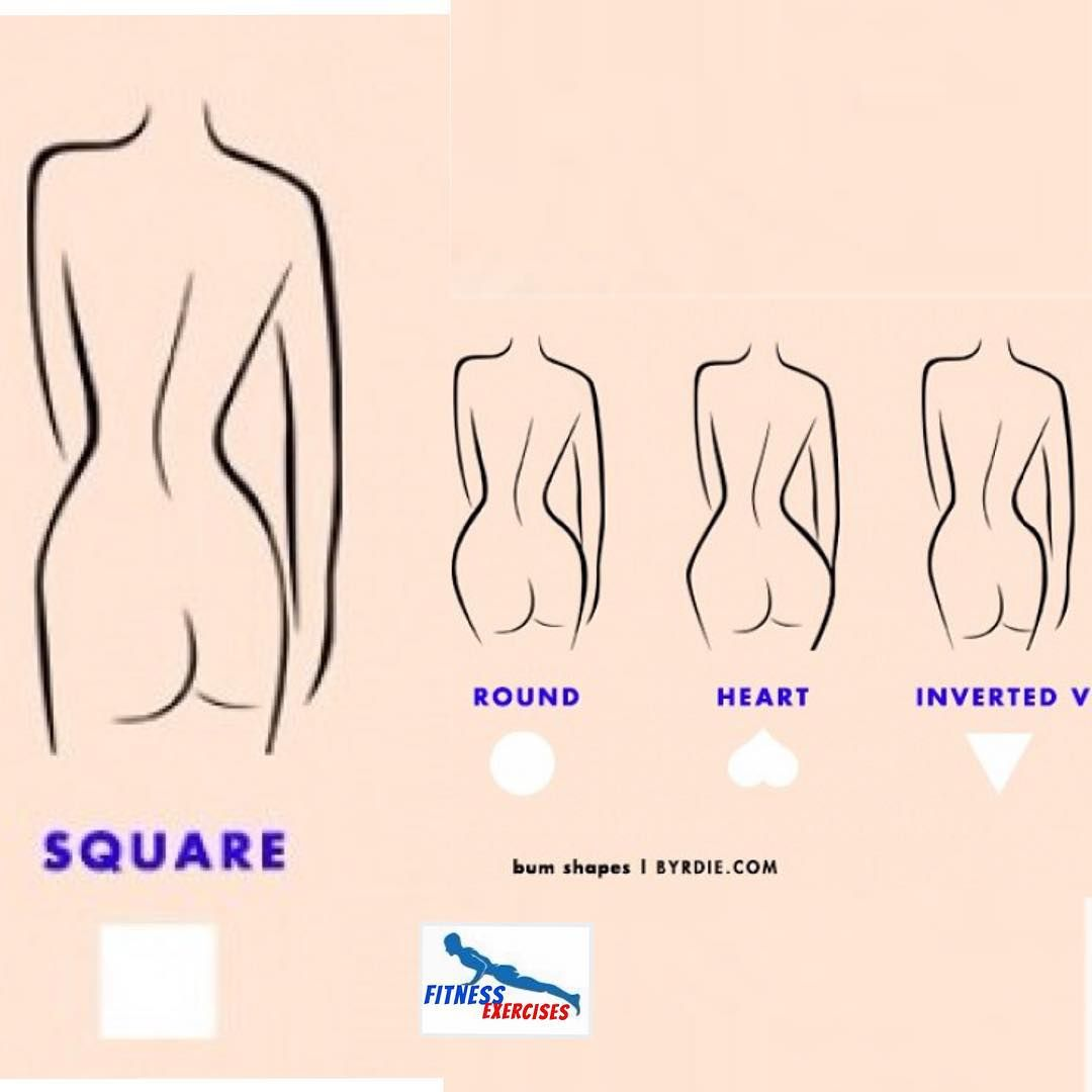 "c480c39f1e5 ""The Best Bum-Sculpting Moves for Your Butt Shape SQUARE Square shapes fall  a little on the bottom and hold excess volume up top"