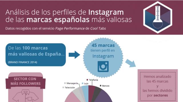 Las marcas más valiosas están en Instagram