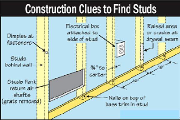 47 Home Repair Skills You Need To Survive Homeownership Home Repair Finding Studs In Wall Diy Home Repair