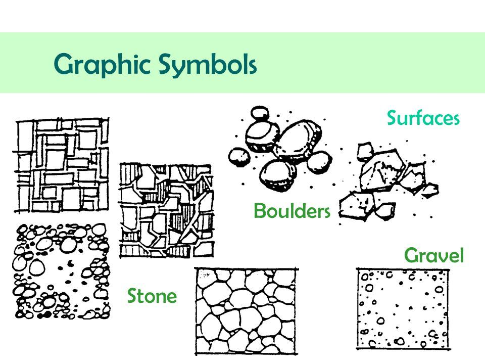 Image Result For How To Draw Gravel Garden Design Symbols