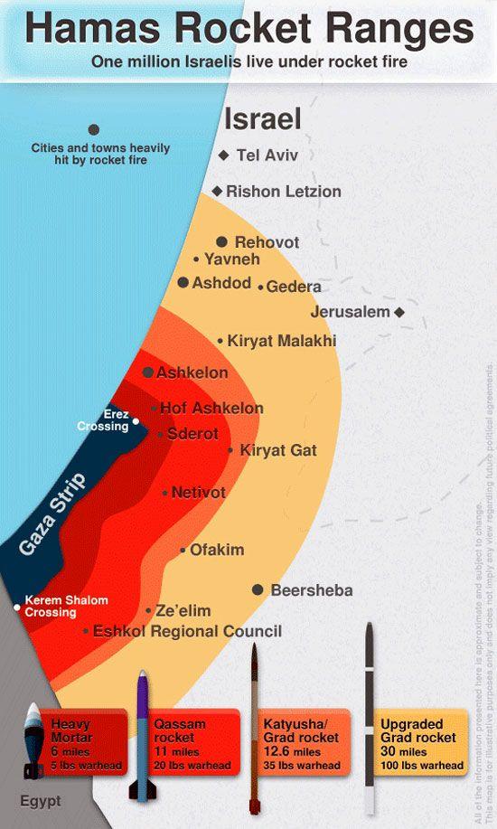 Image result for Beersheba, sderot, Gaza, map
