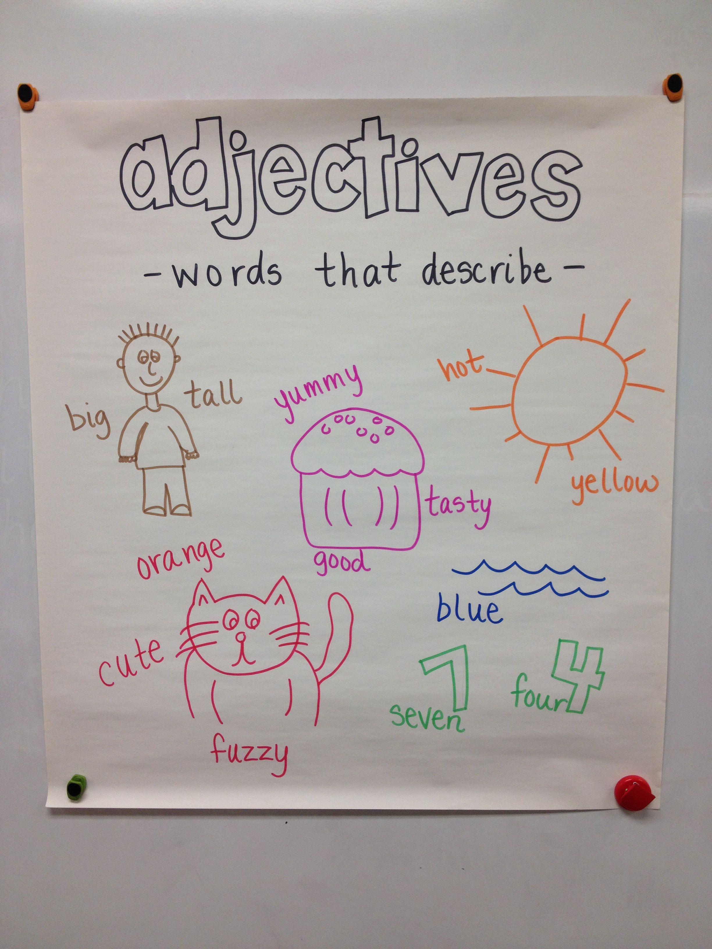 Adjective Input Chart 1