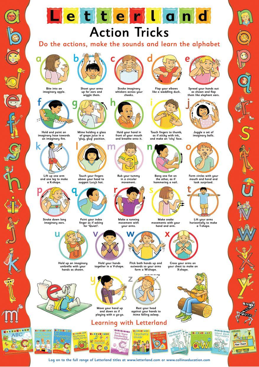 Preschool Reading Jolly Phonics Activities Jolly Phonics [ 1242 x 877 Pixel ]