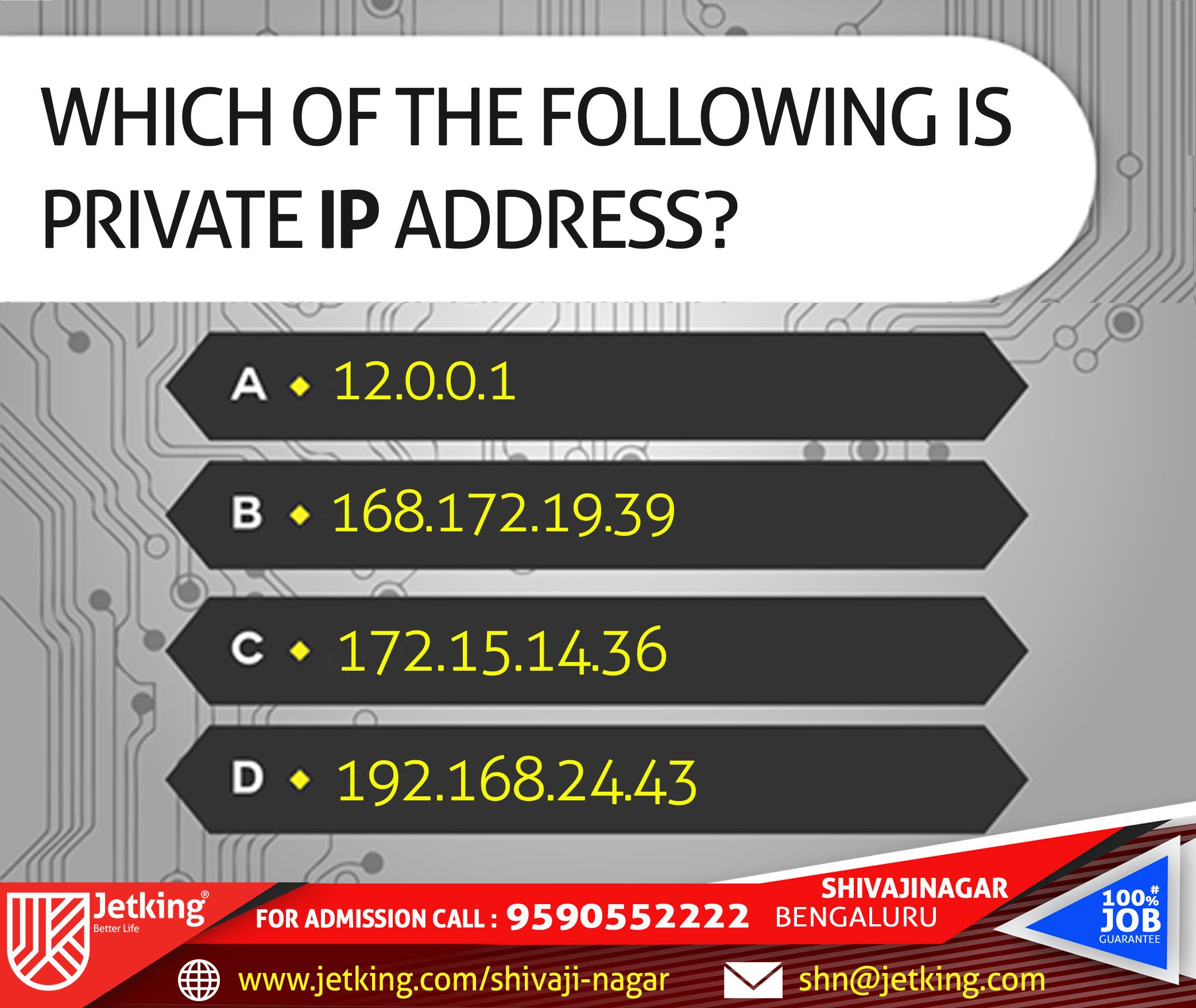 Which of the following is private IP address? Quiz