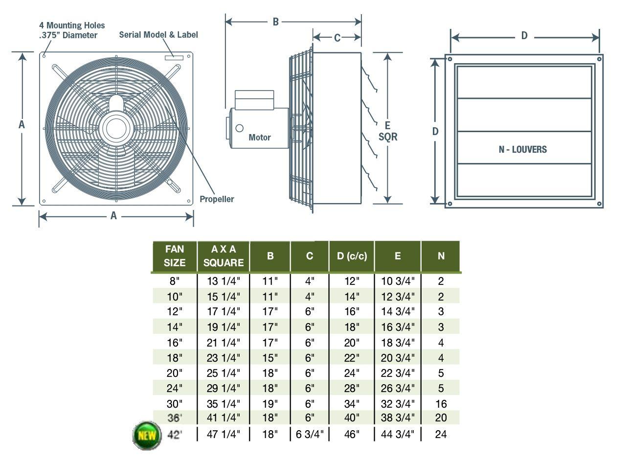 Bathroom Exhaust Fan Diameter | House stuff | Bathroom exhaust fan