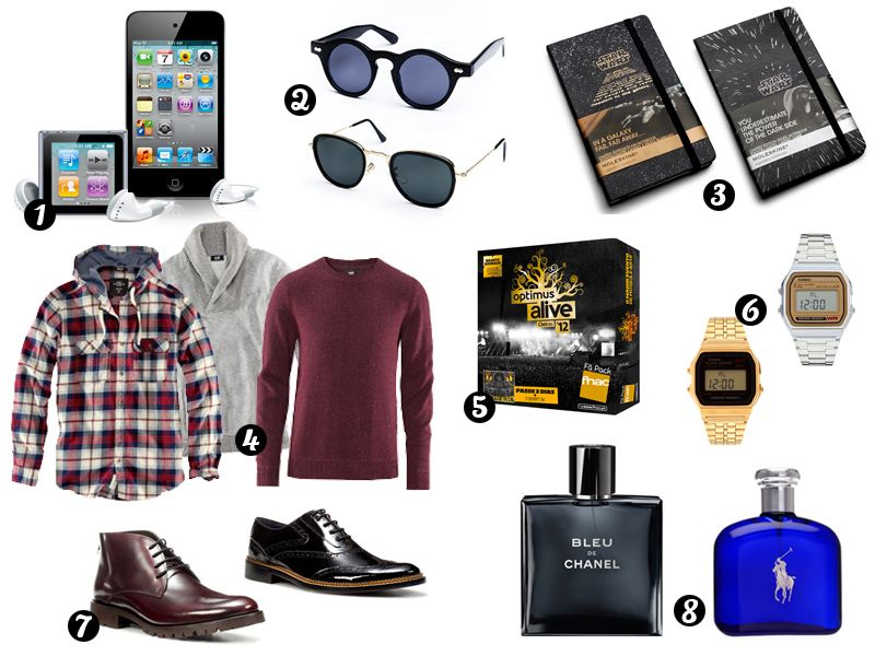 Christmas Gift Ideas For Men | NEVER STOP DREAMING: Christmas gift ...