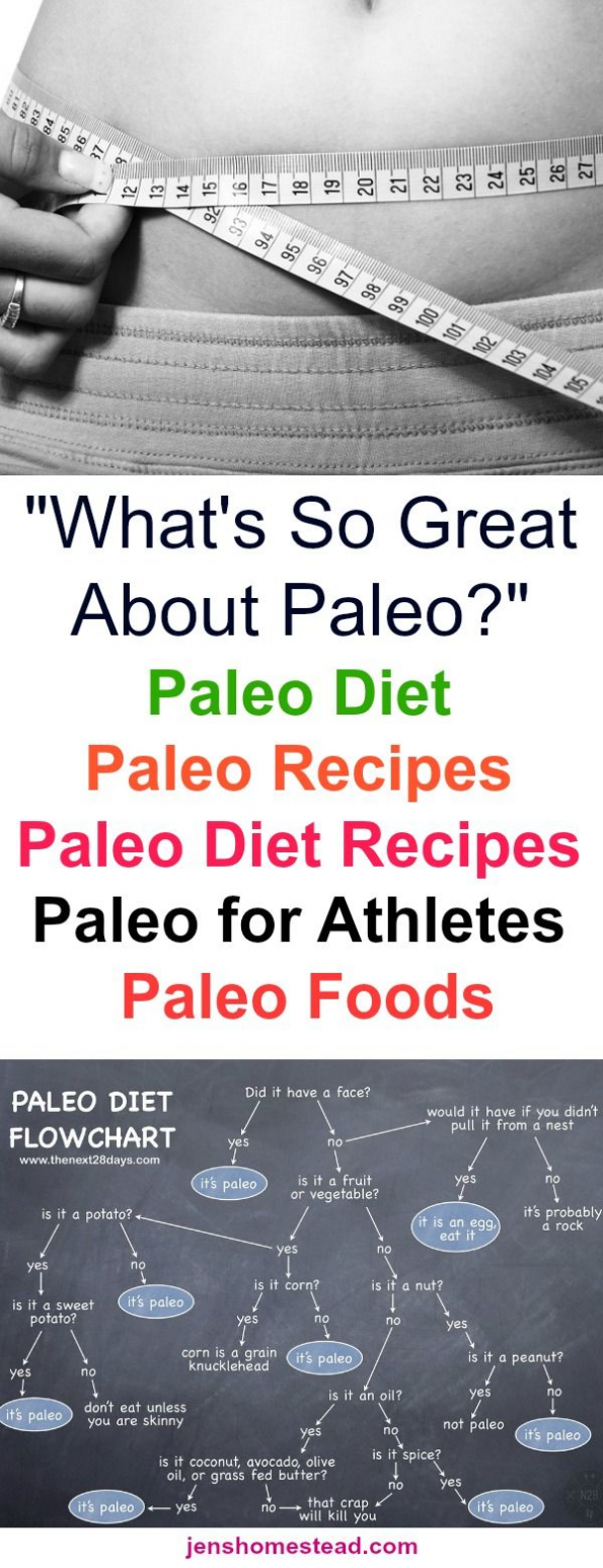 What S So Great About Paleo Diet Are You Ready For Some Paleo Diet Food Recipes To Change Your Life Pal Paleo Diet Paleo Diet Recipes Paleo Diet For Athletes