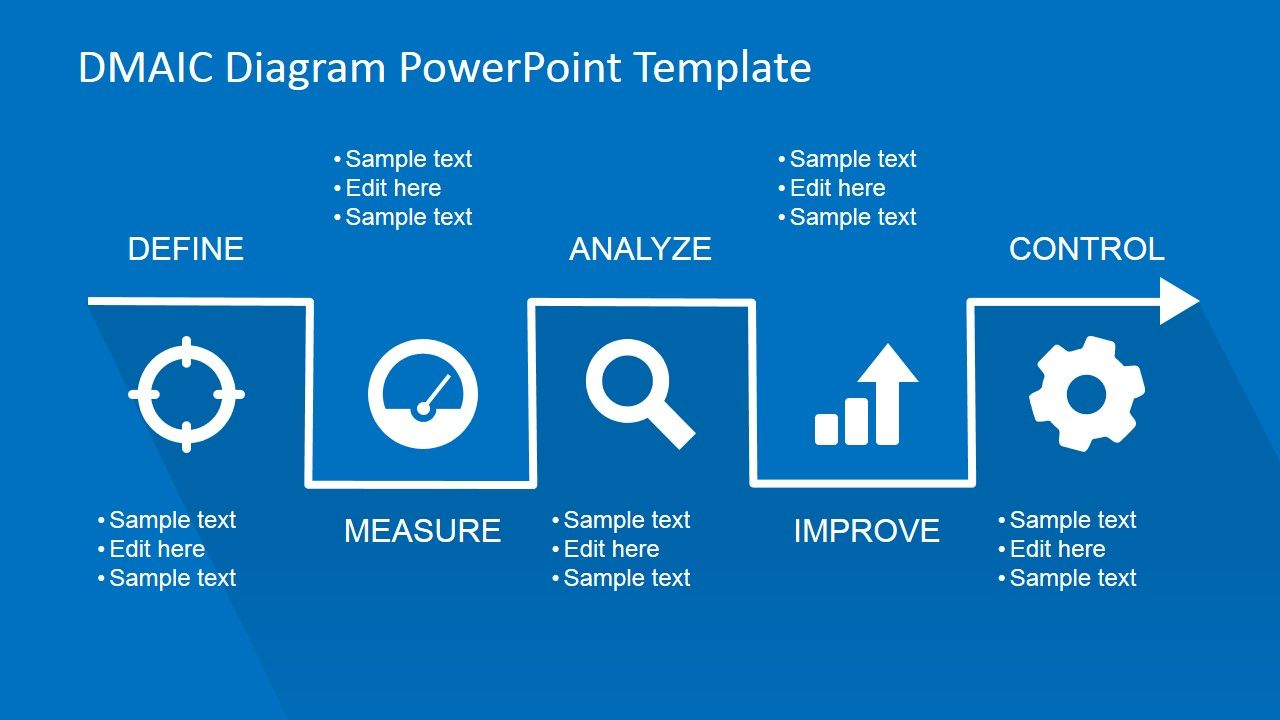 flat dmaic powerpoint template is a powerpoint template inspired by dmaic framework also knows as define measure analyze improve control  [ 1280 x 720 Pixel ]