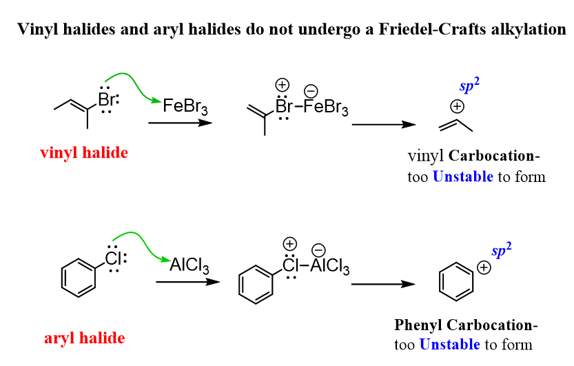 Friedel Crafts Alkylation Does Not Work For Vinyl And Aryl Halides Organic Chemistry Study Chemistry Organic Chemistry