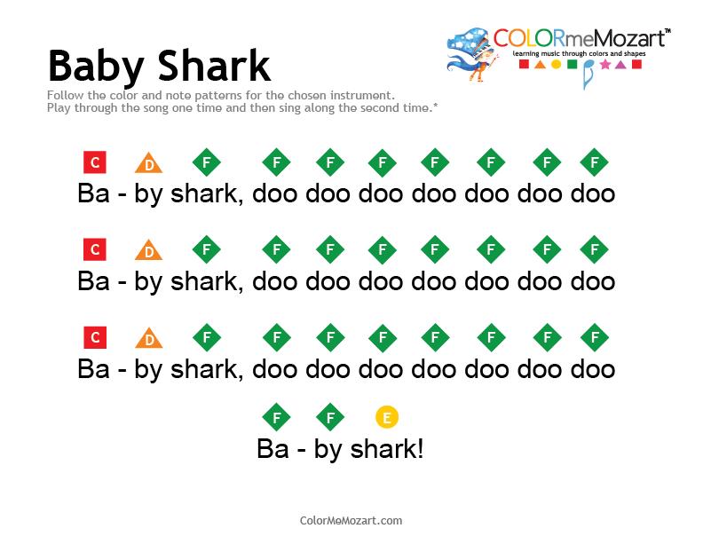 Baby Shark Piano Notes Easy Piano Sheet Music Piano Songs For Beginners Piano Notes Songs
