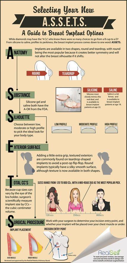 #augmentation #cosmetic #implants #plastic #surgery #surgery #breast #breastplastic surgery, cosmeti...