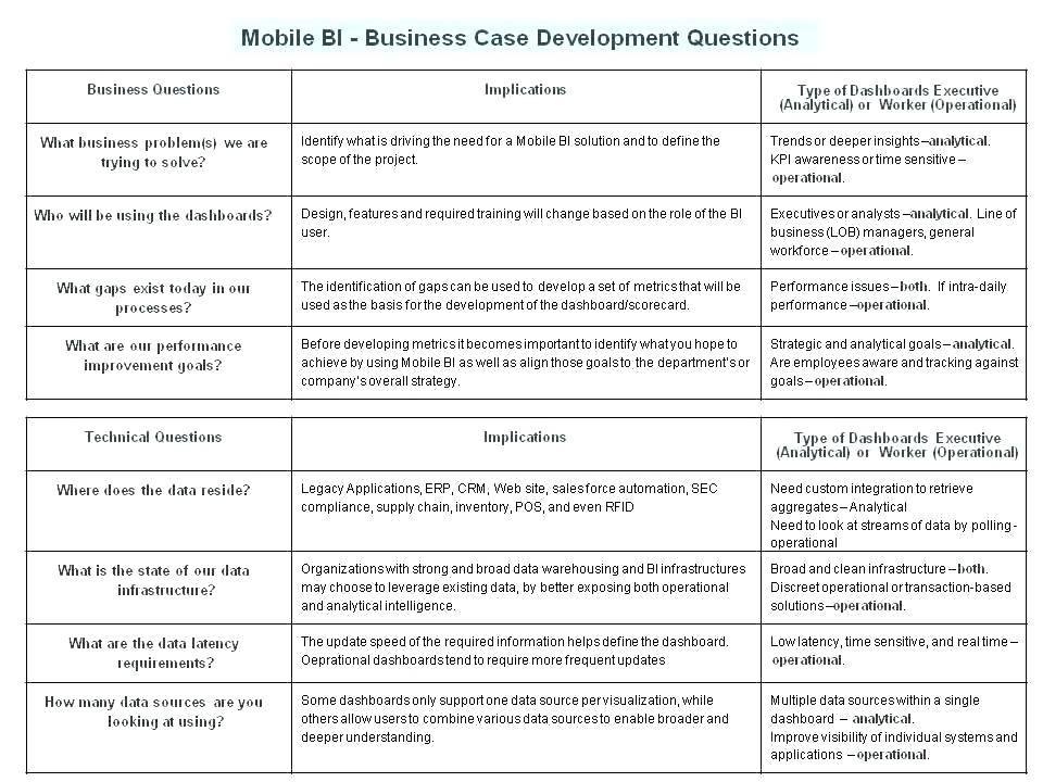 Report Specification Template 4 Templates Example Templates Example Document Templates Templates Business Questions